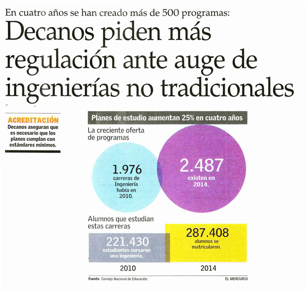 decanos_ingenieria_meyer_el mercurio_1